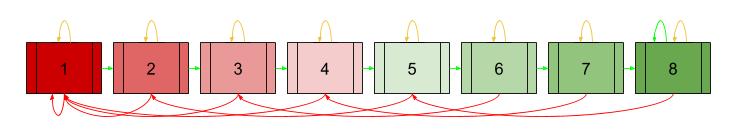 Vocabulary Miner algorithm